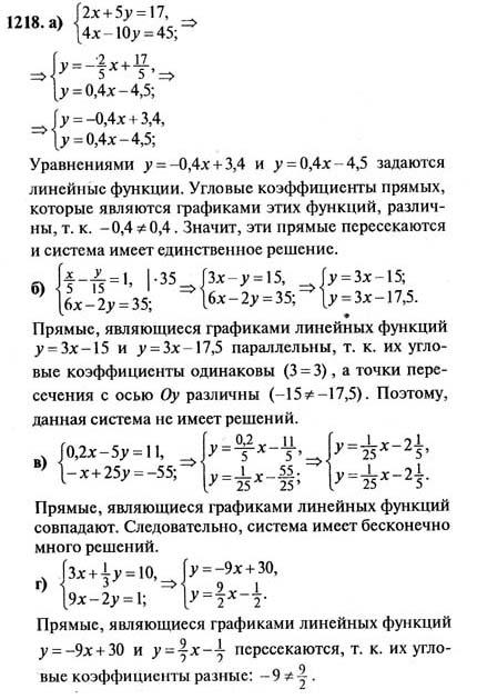 По языку класс 7 гдз алгебра за