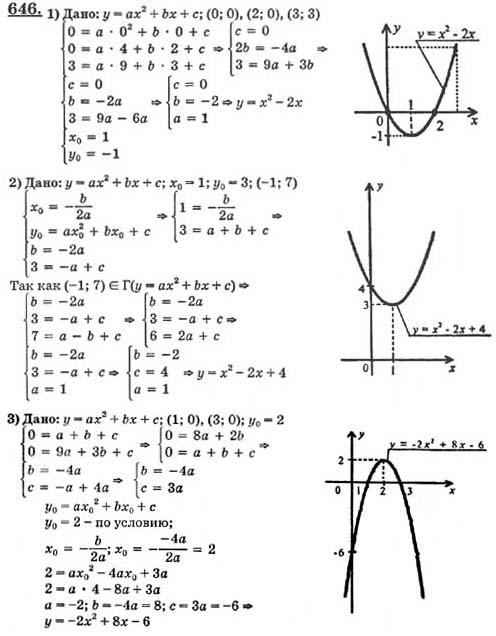 скачать решебник алгебра 7 класс никольский