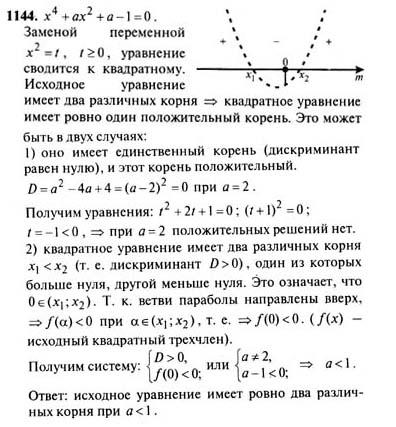 ГДЗ: Решебник по Алгебре за 9 класс: Макарычев Ю.Н. 1999 г.