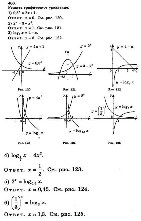 кл 11 гдз начала анализа алгебра