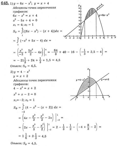10 класс анализа 2006 начала гдз и колягин алгебра