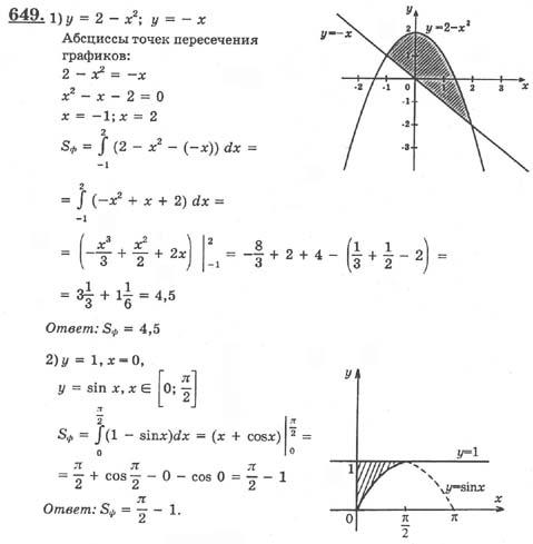 Алгебре анализа и 10-11 гдз кл по началам