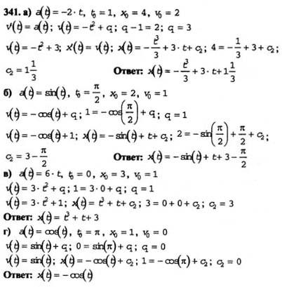 по алгебре класс началам колмогоров решебник анализа и 11