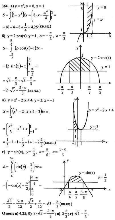Гдз По Алгебре 10 11 Начала Анализа