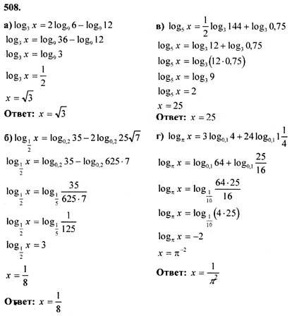 Решебник по алгебре 9 класс мишустина тульчинская