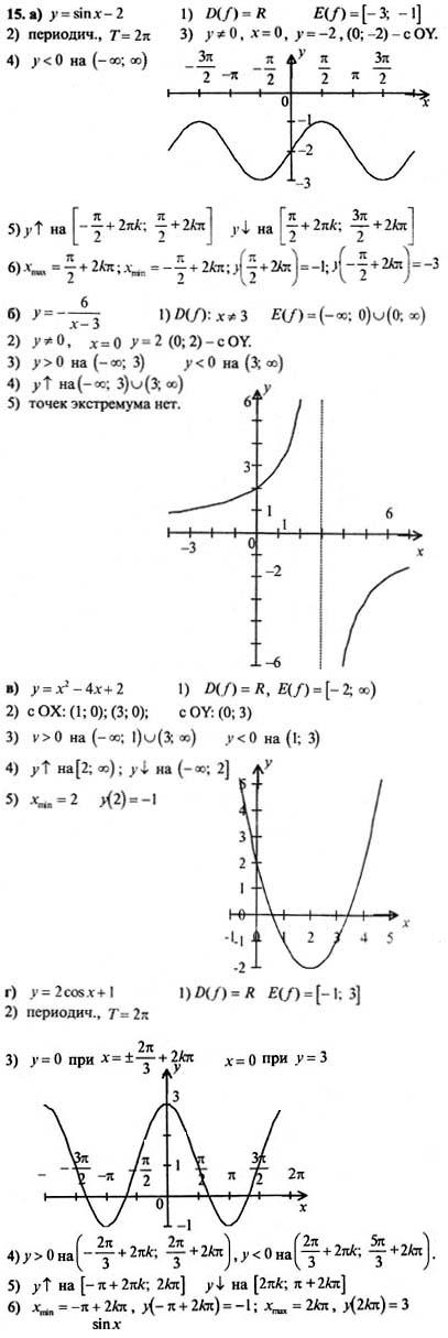 и решебник 10-11 начала колмогорова анализа по алгебре