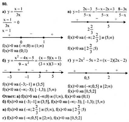 Алгебре анализа и колмогорова по решебник 10-11 начала