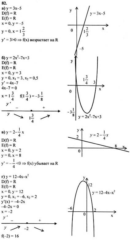10-11 и по гдз кл алгебре началам анализа