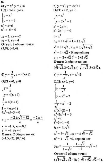 начала анализа кл 11 гдз алгебра