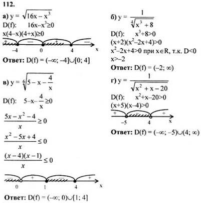 Гдз По Математике 10-11 И Начала Анализа