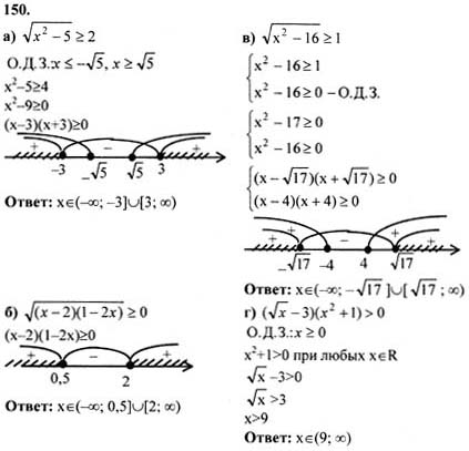 Гдз Алгебра И Начала Анализа 10 Класс Абрамов